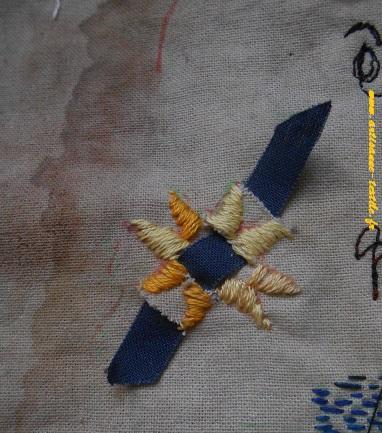 Tissage de bande et broderie sur tissu teint DIY